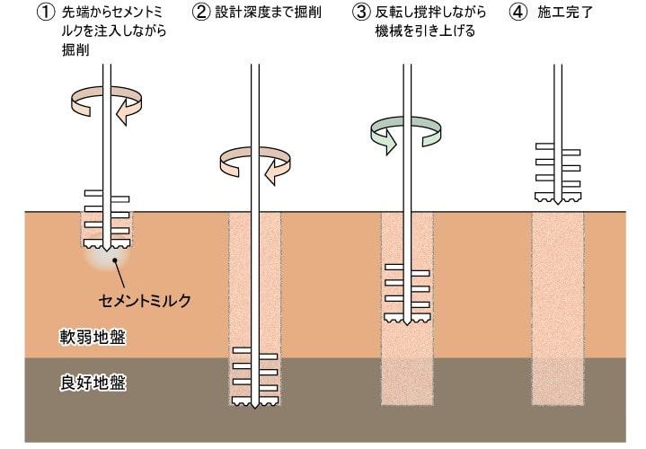 刈谷市のリフォームなら耐震、断熱のまる菊工務店まる菊通信202001-5